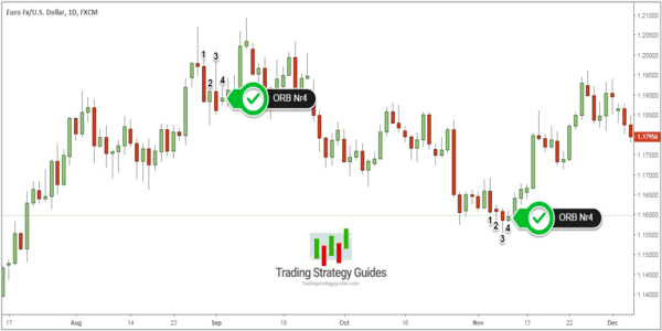 Only $37, Candlesticks Applied – Candlecharts