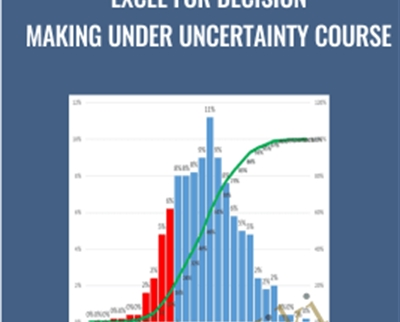 Excel For Decision Making Under Uncertainty Course - Dr Isaac Gottlieb